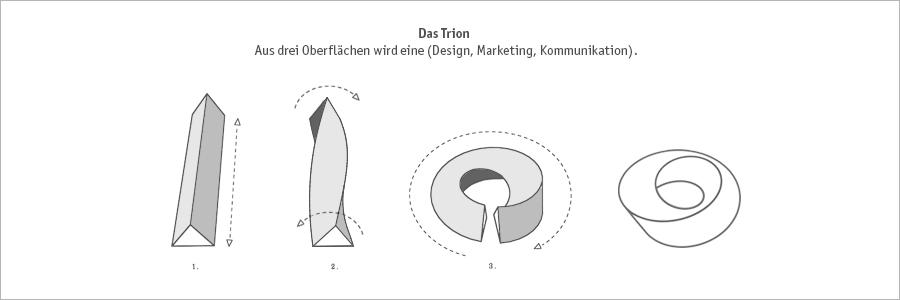trion_explainer